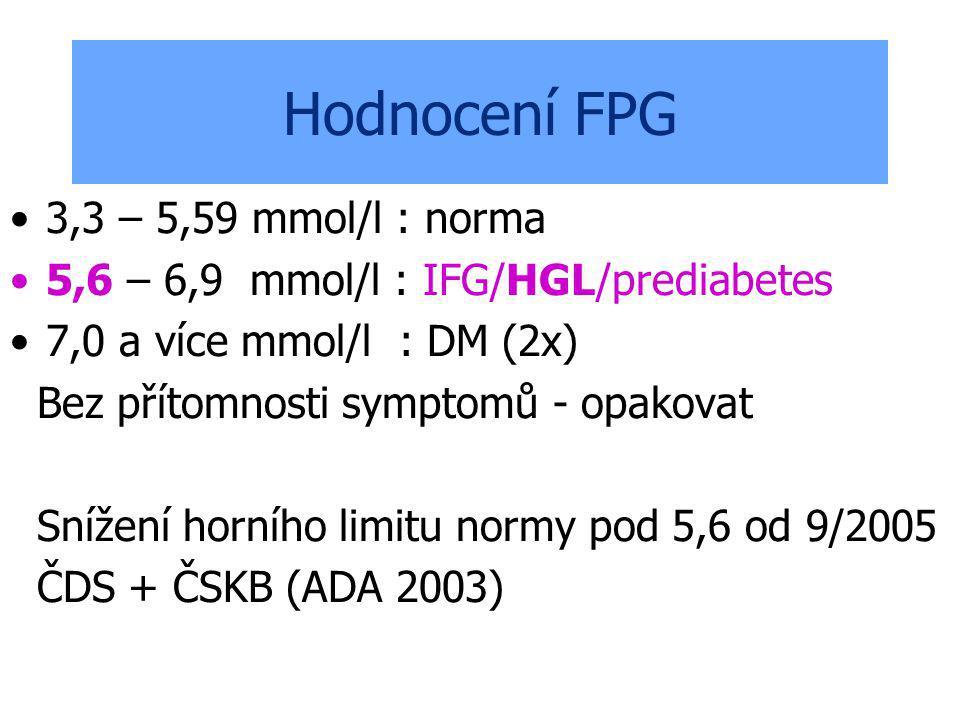Hodnocení FPG 3,3 – 5,59 mmol/l : norma