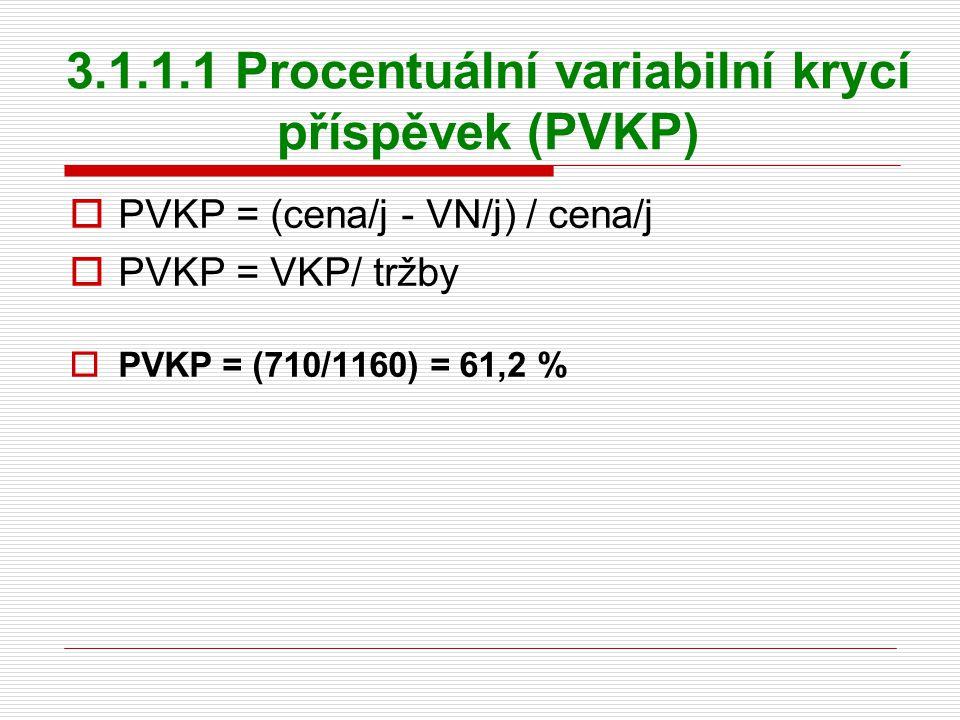3.1.1.1 Procentuální variabilní krycí příspěvek (PVKP)