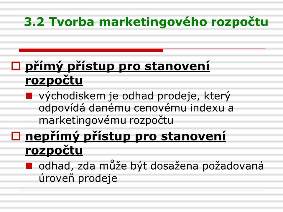 3.2 Tvorba marketingového rozpočtu