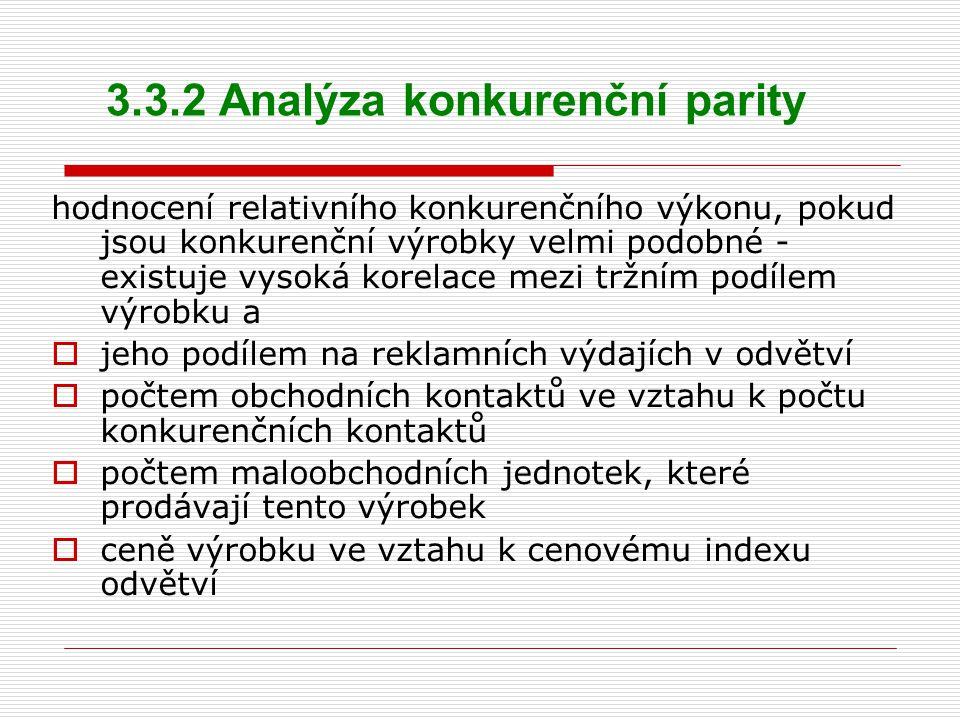 3.3.2 Analýza konkurenční parity