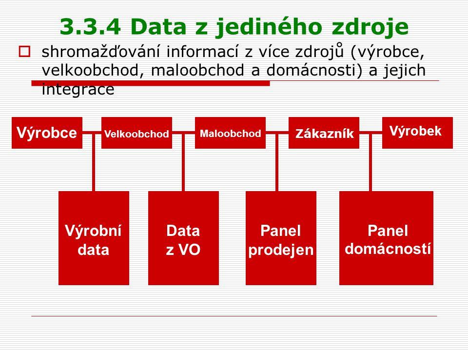 3.3.4 Data z jediného zdroje shromažďování informací z více zdrojů (výrobce, velkoobchod, maloobchod a domácnosti) a jejich integrace.
