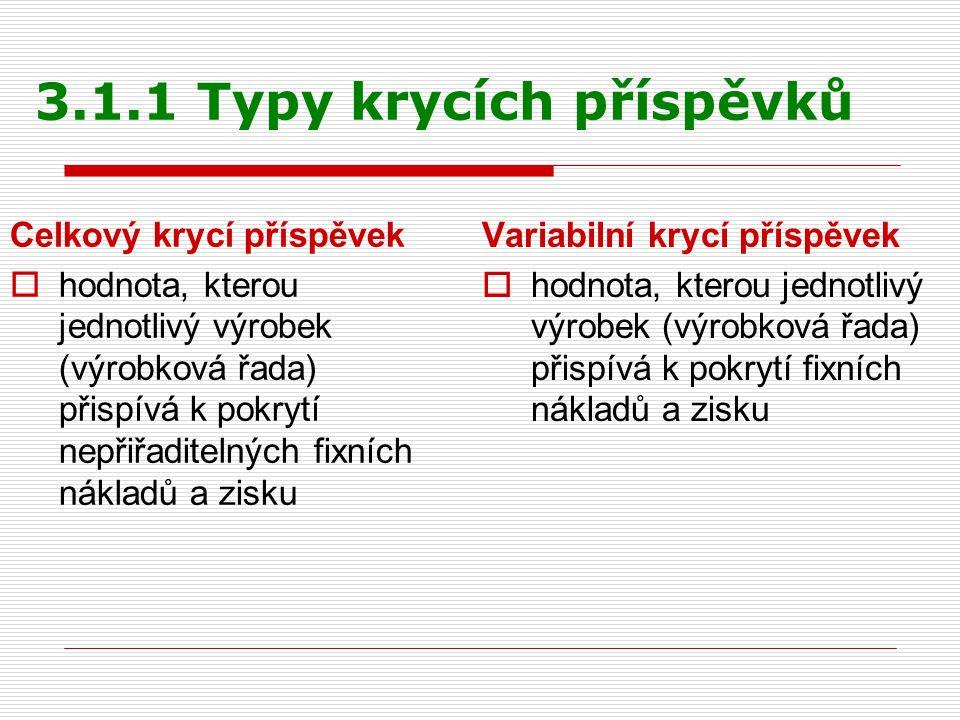 3.1.1 Typy krycích příspěvků