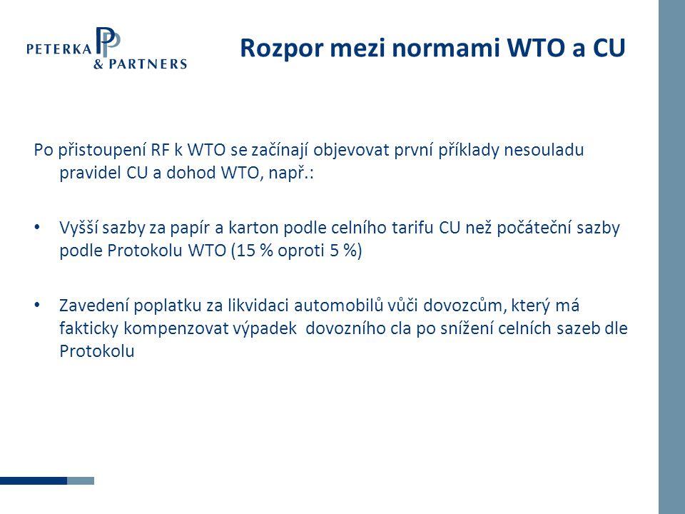 Rozpor mezi normami WTO a CU
