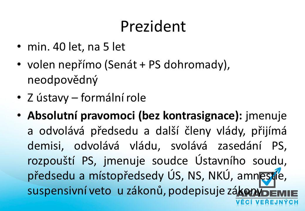 Prezident min. 40 let, na 5 let