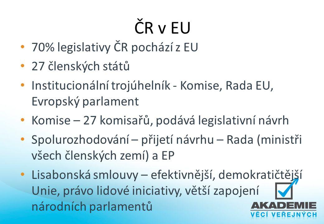 ČR v EU 70% legislativy ČR pochází z EU 27 členských států