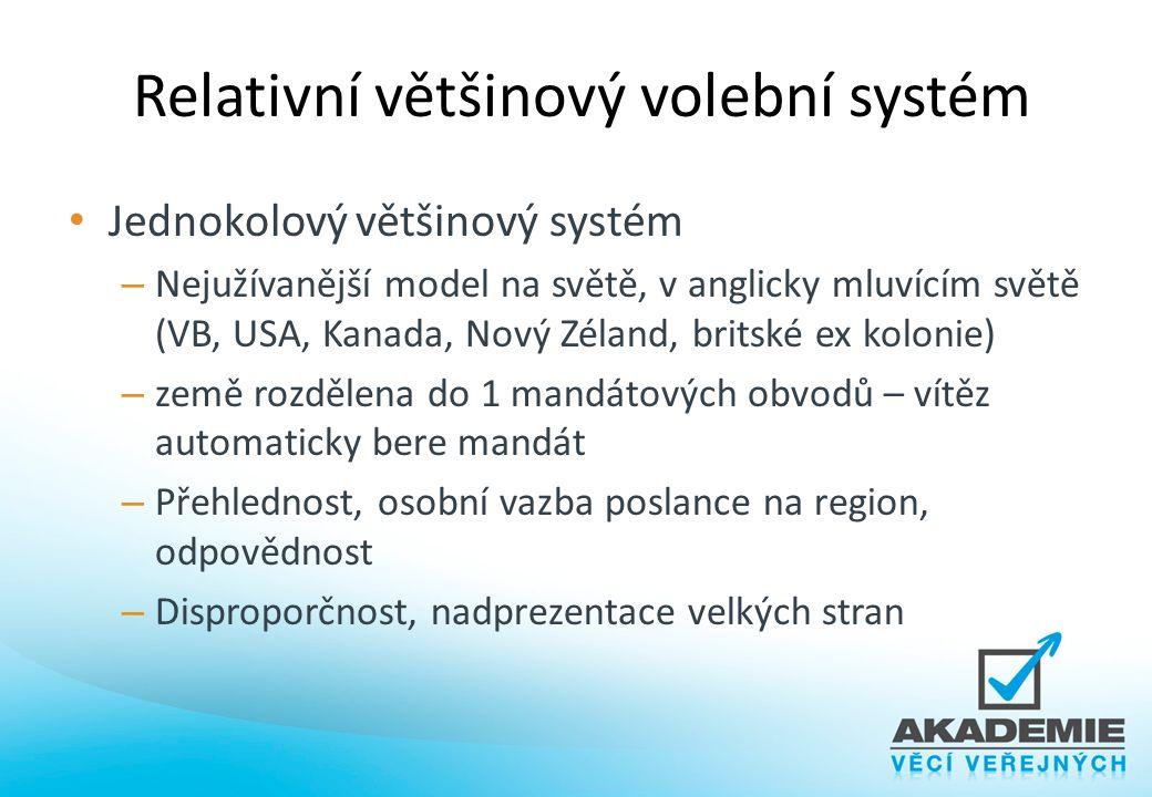 Relativní většinový volební systém