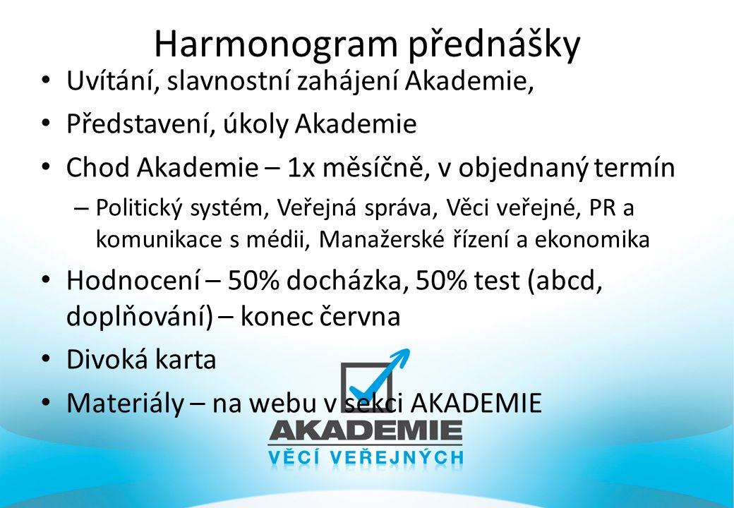 Harmonogram přednášky