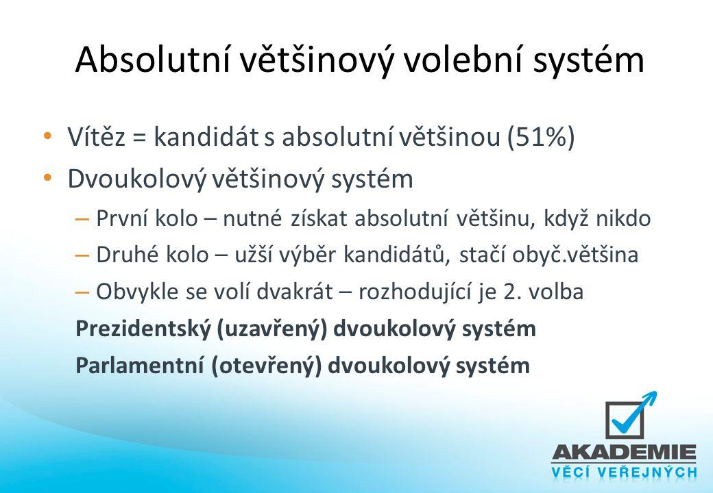 Absolutní většinový volební systém