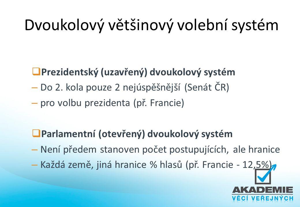 Dvoukolový většinový volební systém