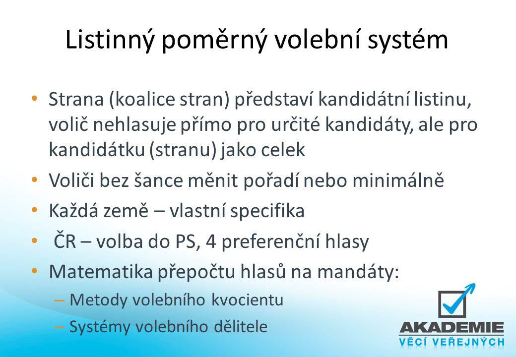 Listinný poměrný volební systém
