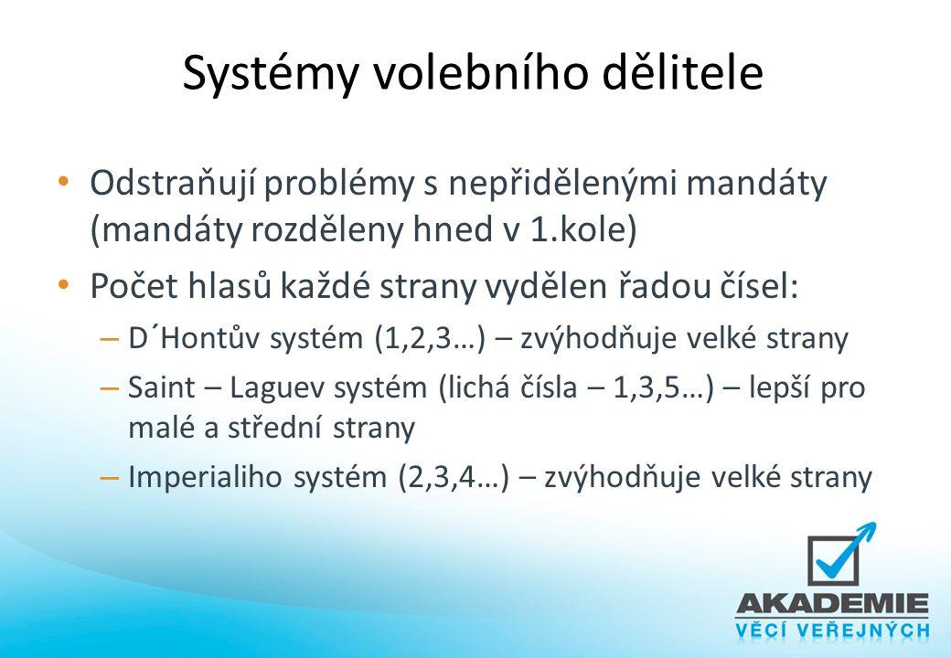 Systémy volebního dělitele