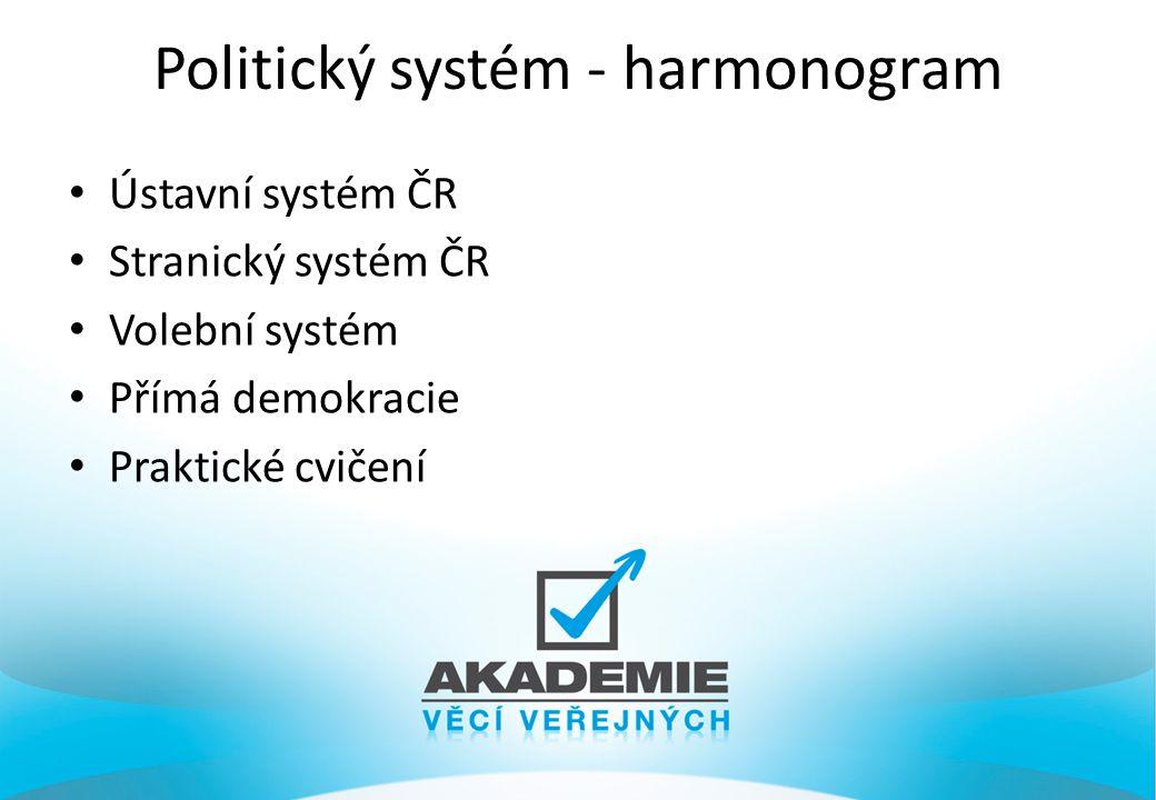 Politický systém - harmonogram