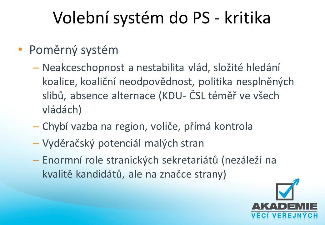 Volební systém do PS - kritika
