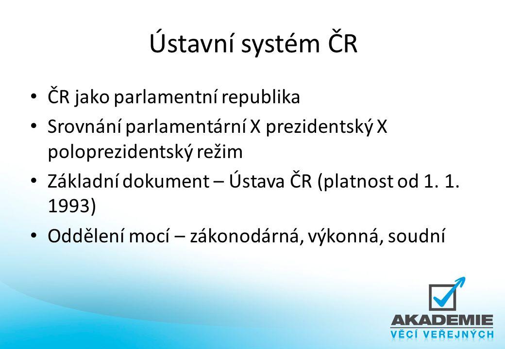 Ústavní systém ČR ČR jako parlamentní republika