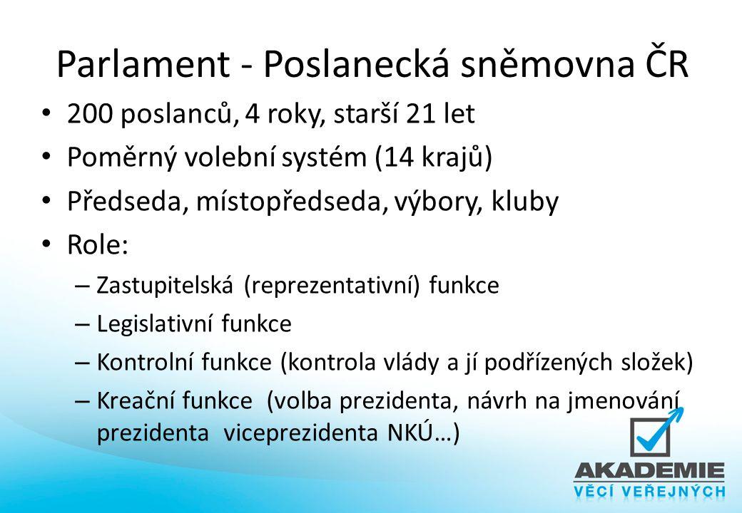 Parlament - Poslanecká sněmovna ČR