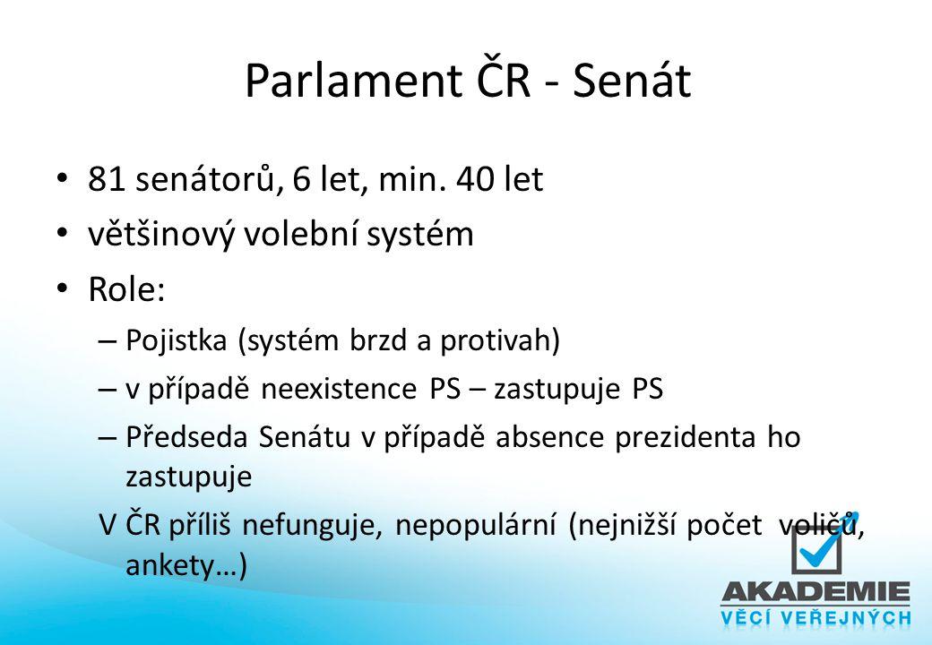 Parlament ČR - Senát 81 senátorů, 6 let, min. 40 let
