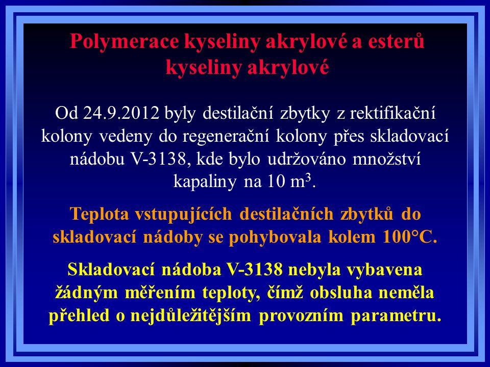 Polymerace kyseliny akrylové a esterů kyseliny akrylové