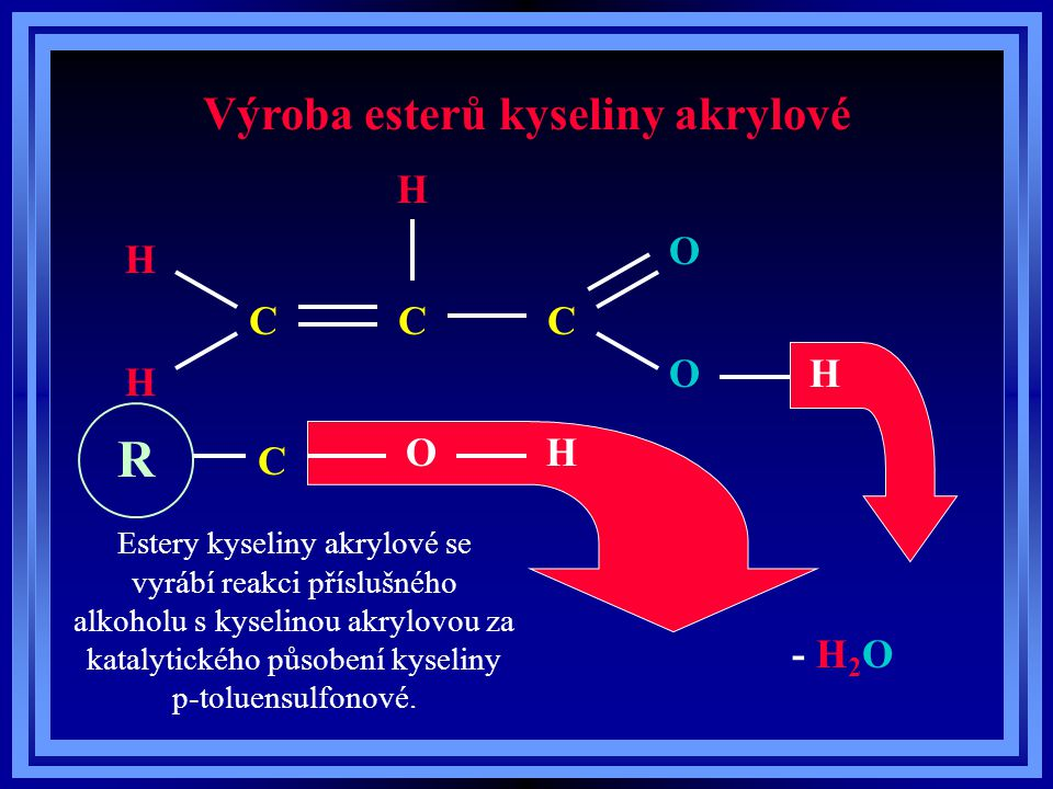 Výroba esterů kyseliny akrylové