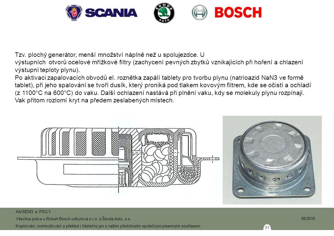 Tzv. plochý generátor, menší množství náplně než u spolujezdce