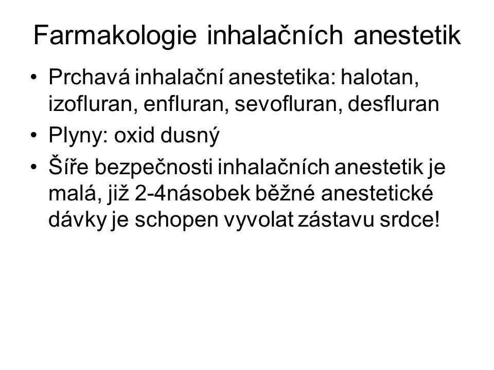 Farmakologie inhalačních anestetik