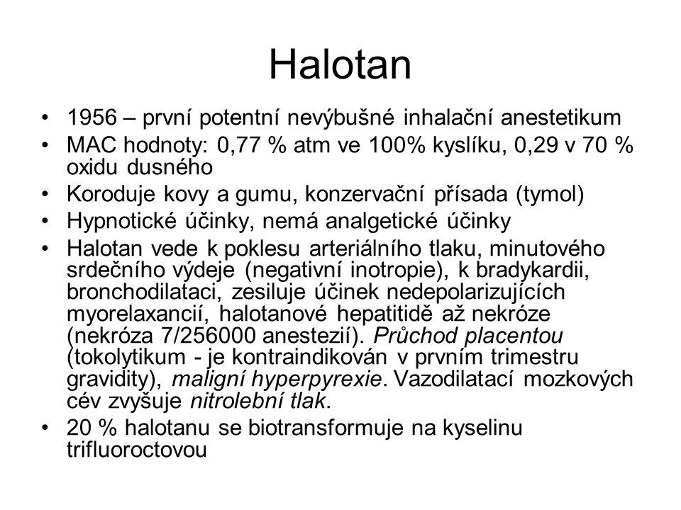 Halotan 1956 – první potentní nevýbušné inhalační anestetikum