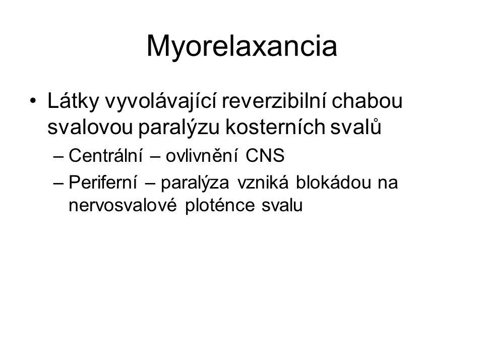 Myorelaxancia Látky vyvolávající reverzibilní chabou svalovou paralýzu kosterních svalů. Centrální – ovlivnění CNS.