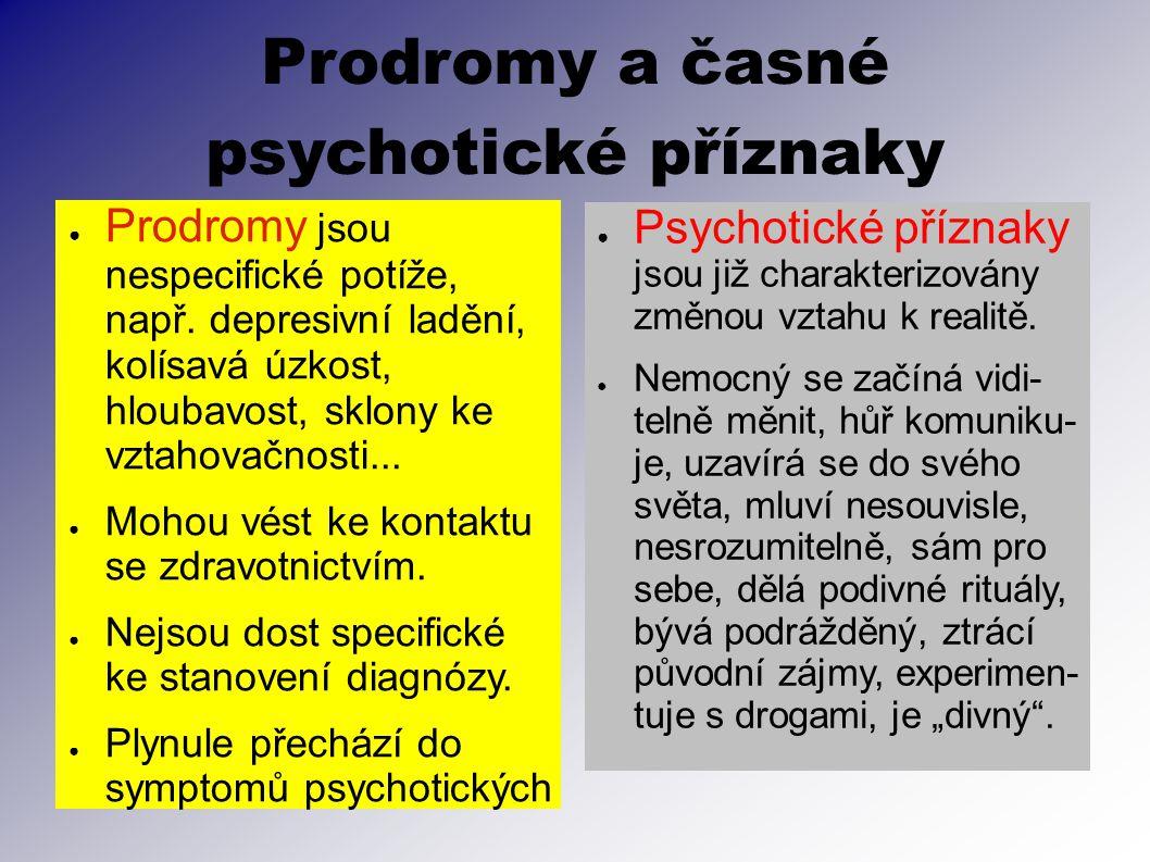 Prodromy a časné psychotické příznaky