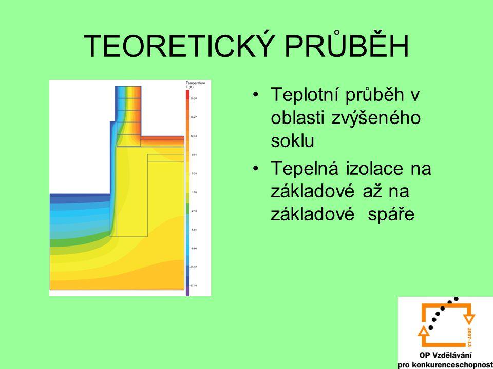 TEORETICKÝ PRŮBĚH Teplotní průběh v oblasti zvýšeného soklu