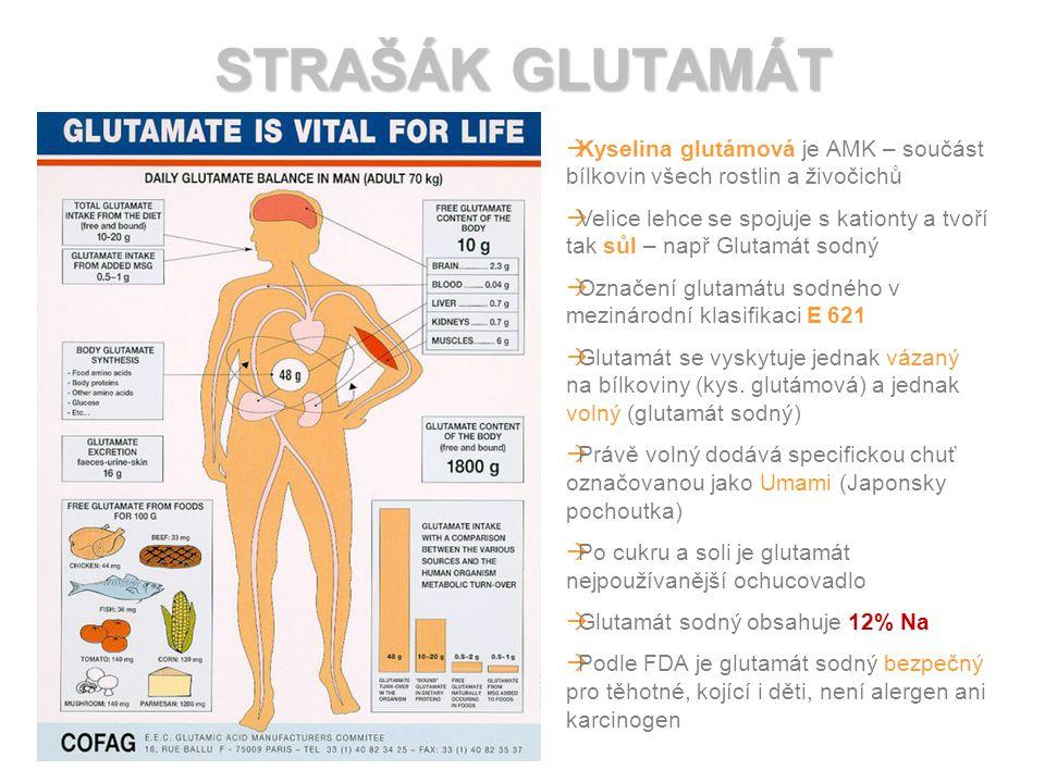 STRAŠÁK GLUTAMÁT Kyselina glutámová je AMK – součást bílkovin všech rostlin a živočichů.