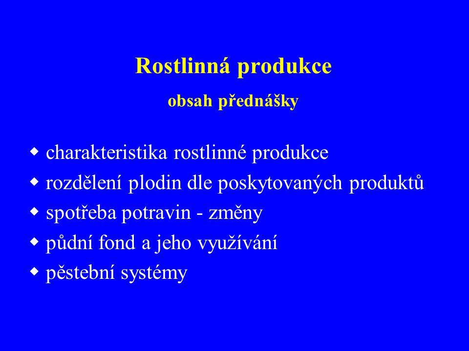 Rostlinná produkce obsah přednášky
