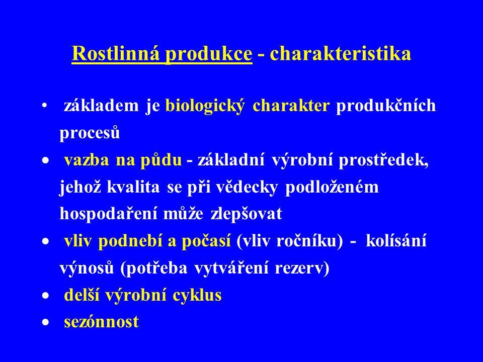 Rostlinná produkce - charakteristika