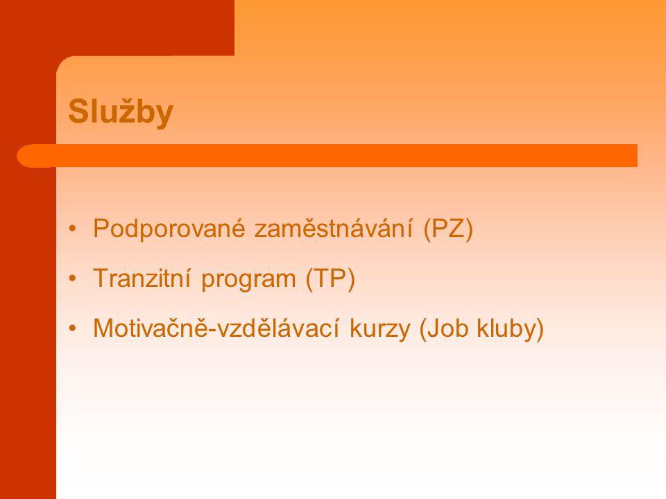 Služby Podporované zaměstnávání (PZ) Tranzitní program (TP)
