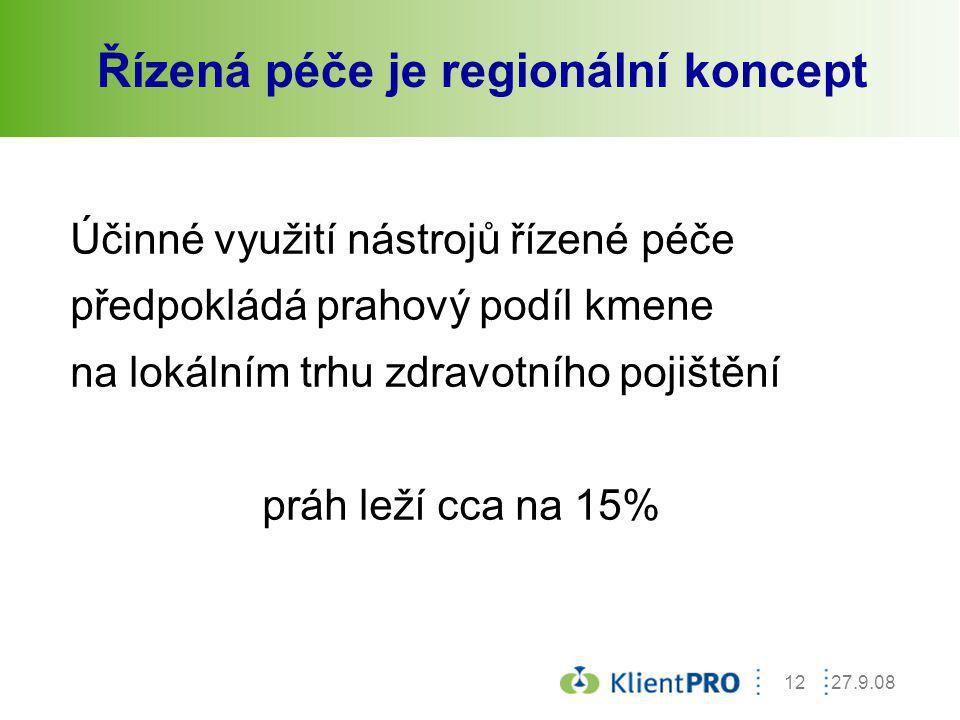 Řízená péče je regionální koncept