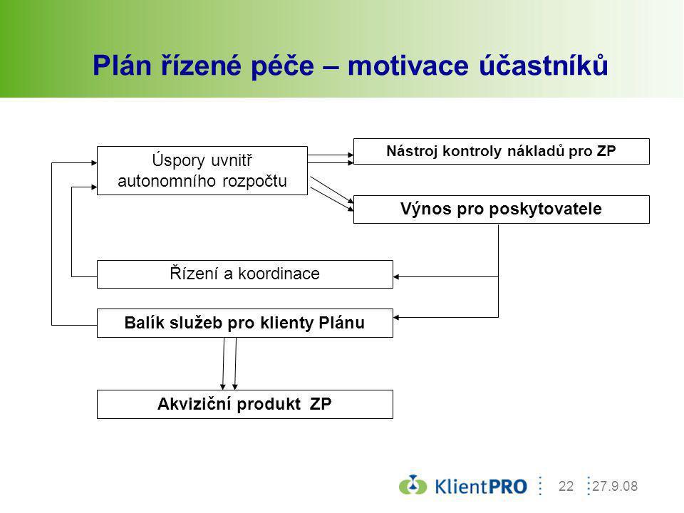 Plán řízené péče – motivace účastníků