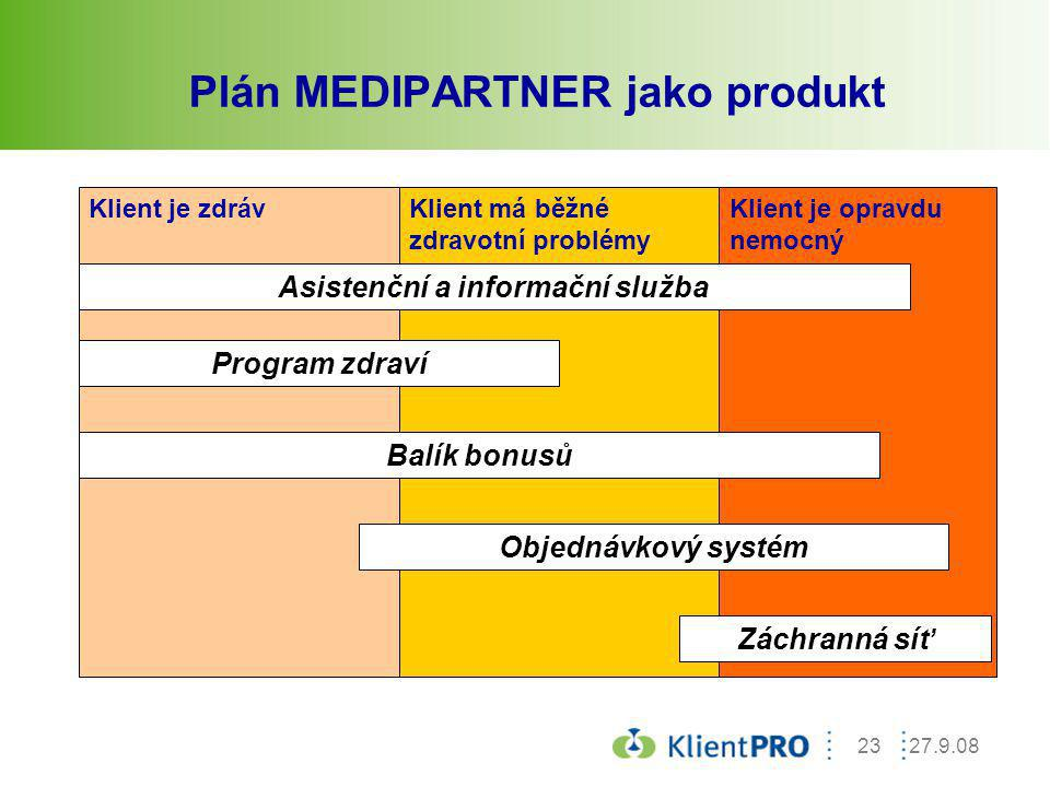 Plán MEDIPARTNER jako produkt