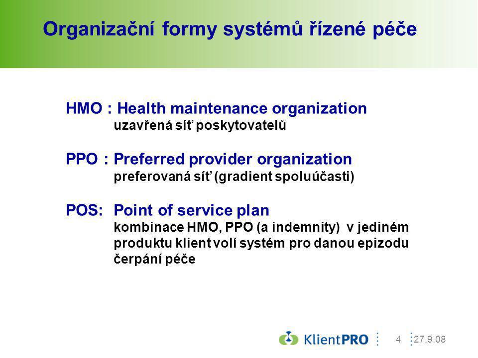 Organizační formy systémů řízené péče
