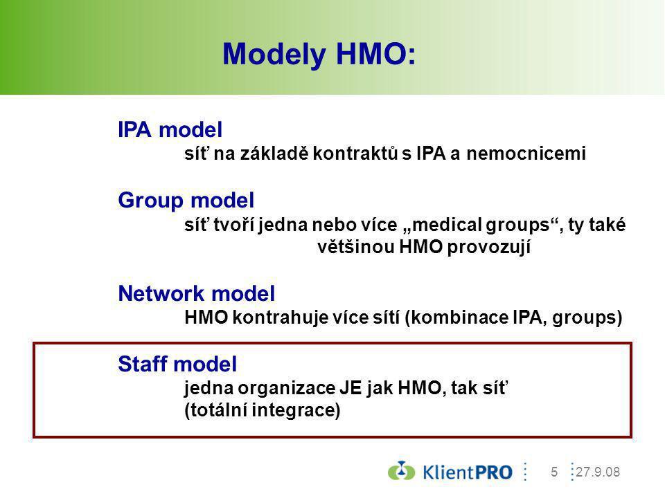 Modely HMO: Group model Network model