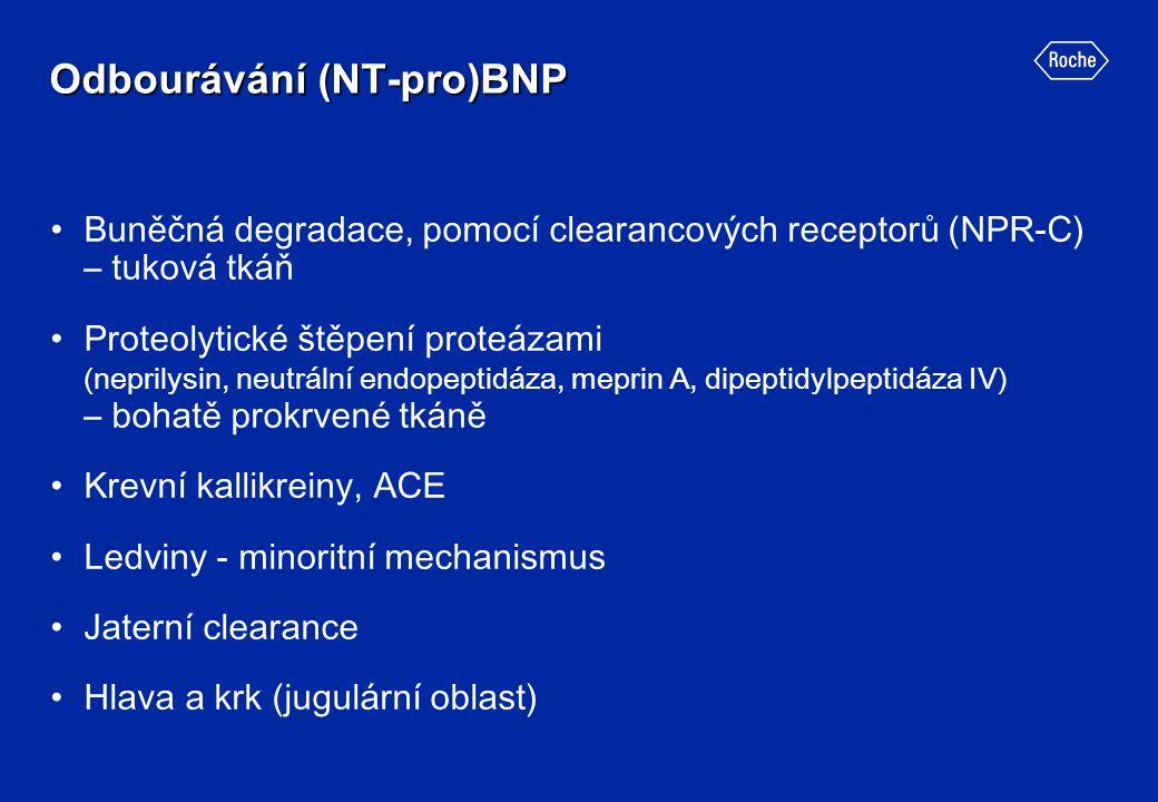 Odbourávání (NT-pro)BNP