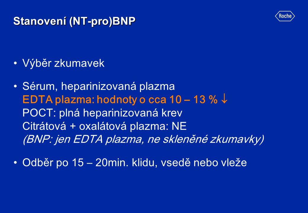 Stanovení (NT-pro)BNP