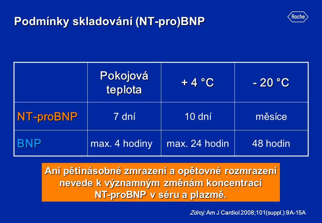 Podmínky skladování (NT-pro)BNP