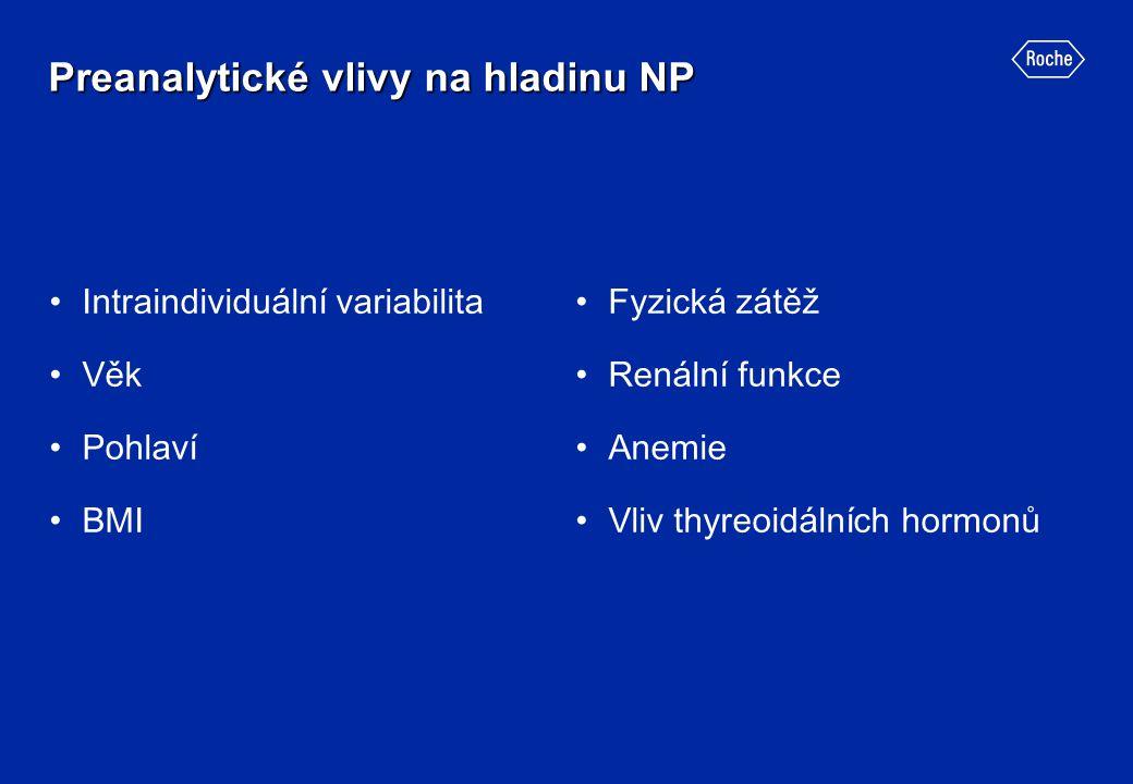 Preanalytické vlivy na hladinu NP