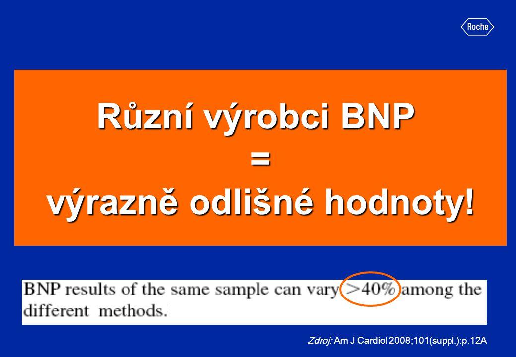 Různí výrobci BNP = výrazně odlišné hodnoty!