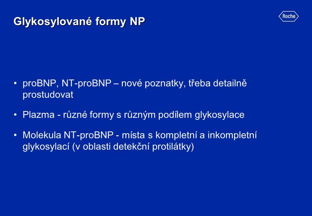 Glykosylované formy NP