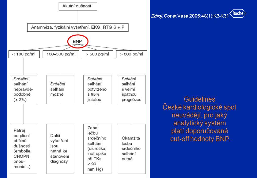 Zdroj: Cor et Vasa 2006;48(1):K3-K31