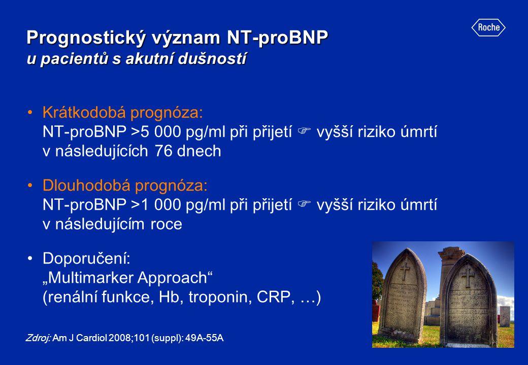 Prognostický význam NT-proBNP u pacientů s akutní dušností