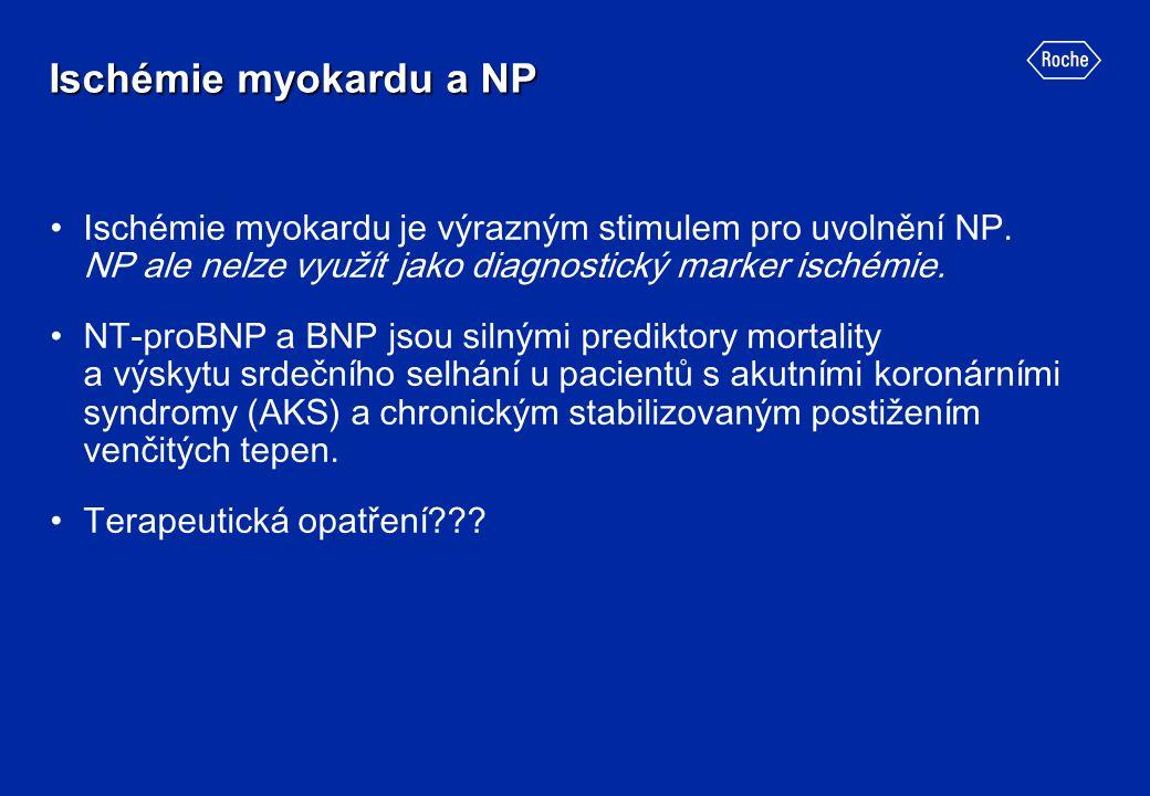 Ischémie myokardu a NP Ischémie myokardu je výrazným stimulem pro uvolnění NP. NP ale nelze využít jako diagnostický marker ischémie.