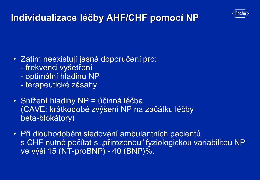 Individualizace léčby AHF/CHF pomocí NP