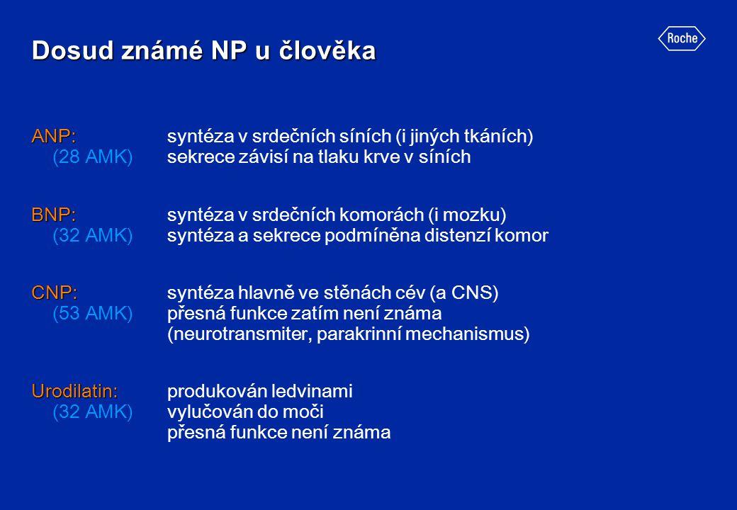 Dosud známé NP u člověka