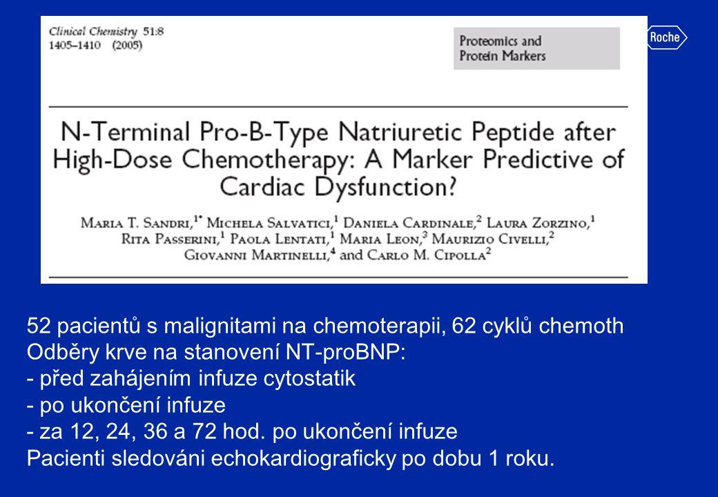 52 pacientů s malignitami na chemoterapii, 62 cyklů chemoth Odběry krve na stanovení NT-proBNP: - před zahájením infuze cytostatik - po ukončení infuze - za 12, 24, 36 a 72 hod.