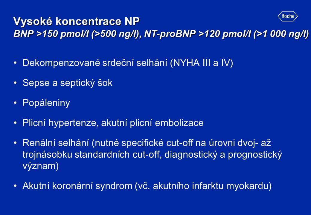 Vysoké koncentrace NP BNP >150 pmol/l (>500 ng/l), NT-proBNP >120 pmol/l (>1 000 ng/l)